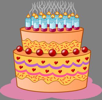 sms, narozeninová přání sms, narozeniny přáníčko texty sms, texty sms narozeninových přání