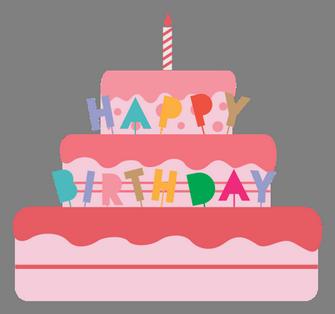 esemes textová přáníčka k narozeninám, přání, narozeniny texty sms, sms blahopřání k narozeninám text, narozeninové gratulace texty sms